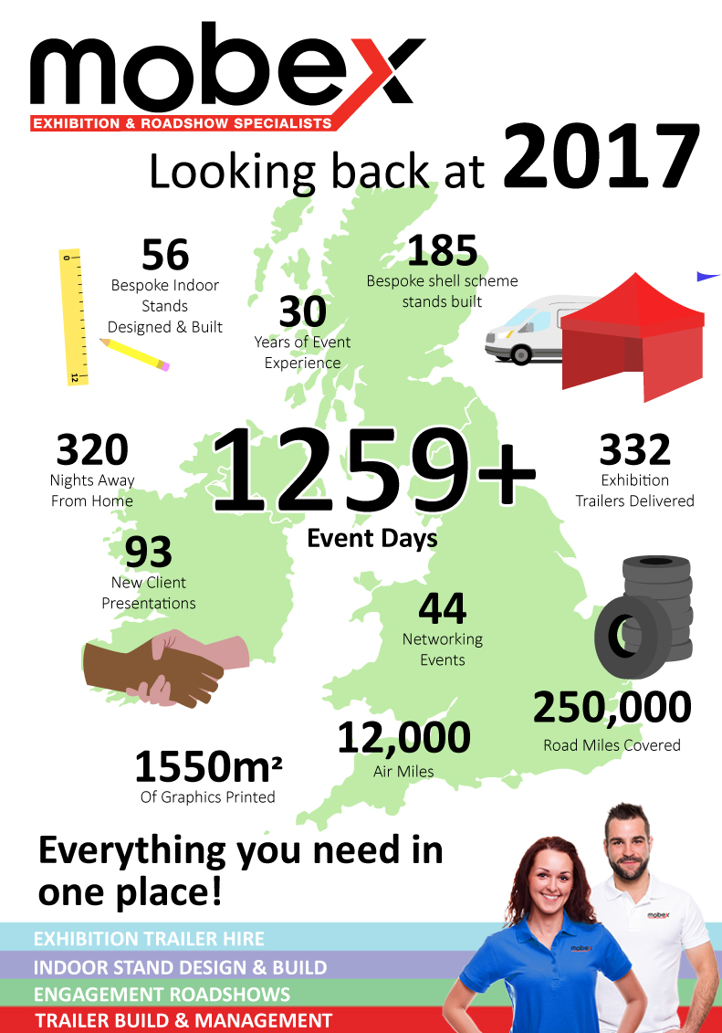 2017 year in numbers7